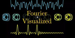 What is Fourier Transform? – visually